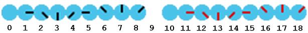 Sprite frame numbers